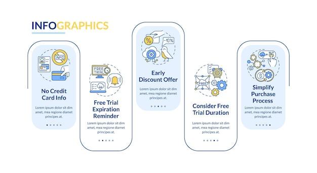 Kostenlose infografik-vorlage für die saas-testversion. ablauferinnerung, kauft präsentationsdesignelemente. datenvisualisierung mit 5 schritten. zeitdiagramm verarbeiten. workflow-layout mit linearen symbolen Premium Vektoren