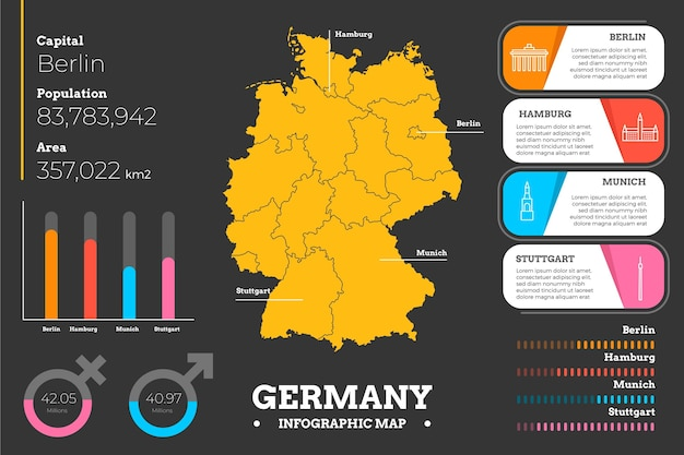 Kreative flache design deutschland karte infografik Kostenlosen Vektoren