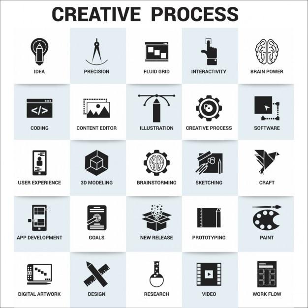 Kreativen Prozess Icon-Set Kostenlose Vektoren
