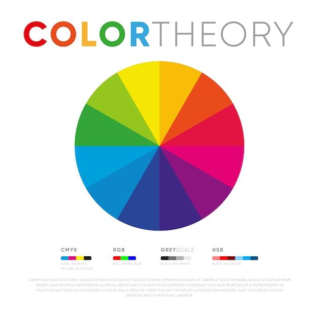 Kreatives übersichtliches design des farbtheoriekreises Premium Vektoren