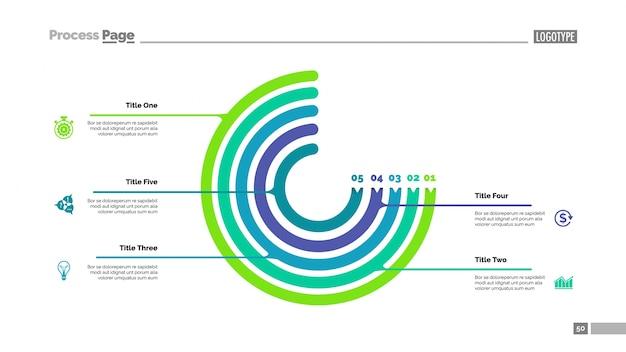 Kreisdiagramm mit fünf elementen folie Kostenlosen Vektoren