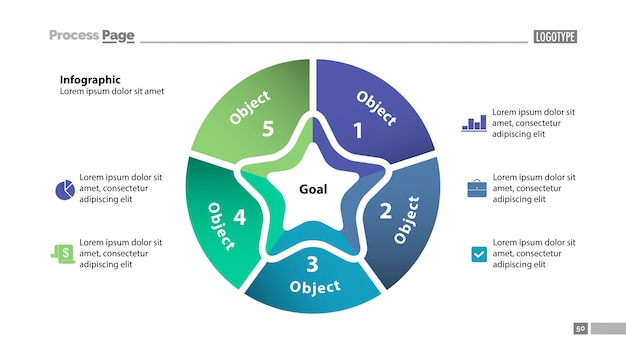 Kreisdiagramm mit fünf teilen vorlage Kostenlosen Vektoren