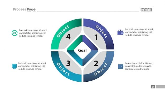 Kreisdiagramm mit vier teilen vorlage Kostenlosen Vektoren