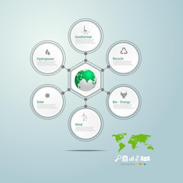 Kreisen sie infografiken der grünen energie in der welt ein Premium Vektoren