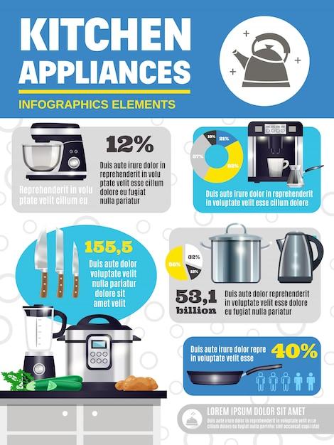 Küchengeräte infografiken Kostenlosen Vektoren