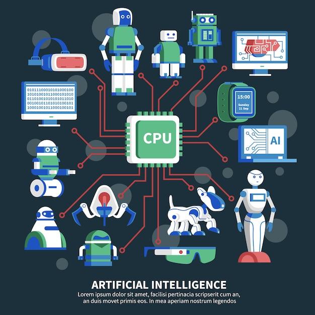 Künstliche intelligenz illustration Kostenlosen Vektoren