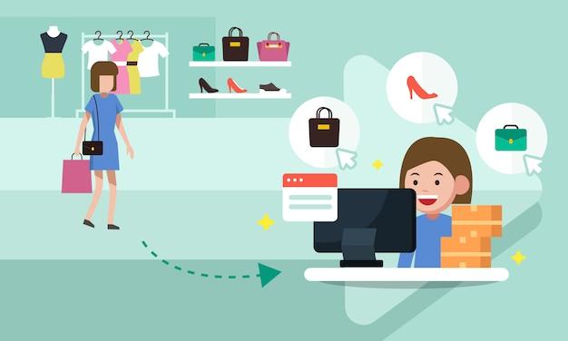 Kundenkanal Premium Vektoren