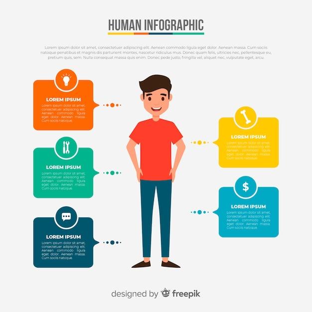 Kundenprofil-infografik Kostenlosen Vektoren