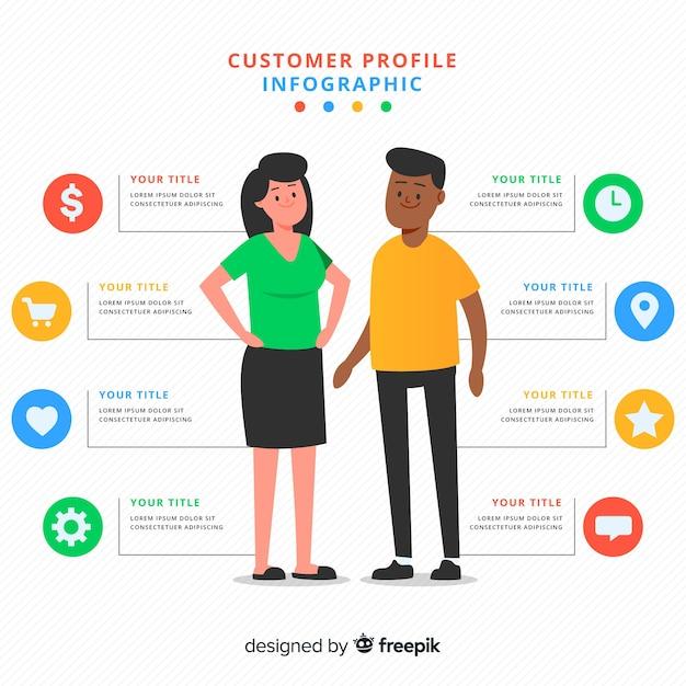 Kundenprofil infografik Kostenlosen Vektoren