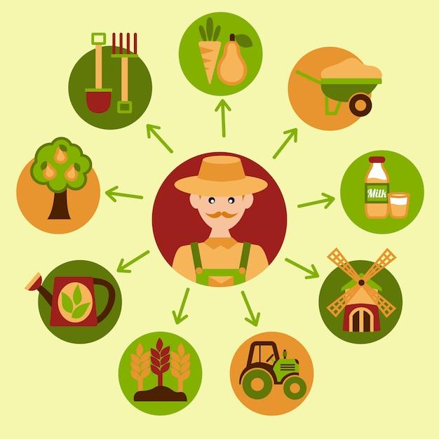 Landwirtschaft elementsatz Premium Vektoren