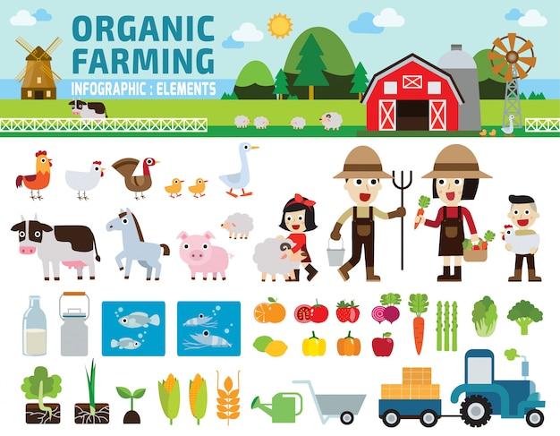 Landwirtschaft und landwirtschaft infographik Premium Vektoren