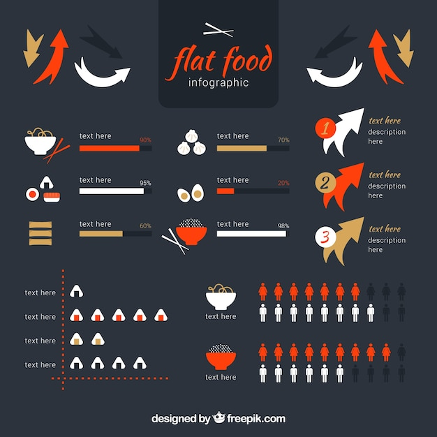 Lebensmittel Infografik-Vorlage in flaches Design | Download der ...