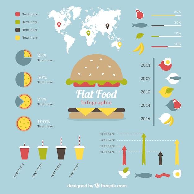 Lebensmittel Infografik-Vorlage mit Burger und Weltkarte   Download ...