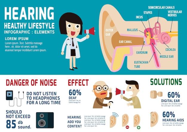Lebensstil im gesundheitswesen Premium Vektoren