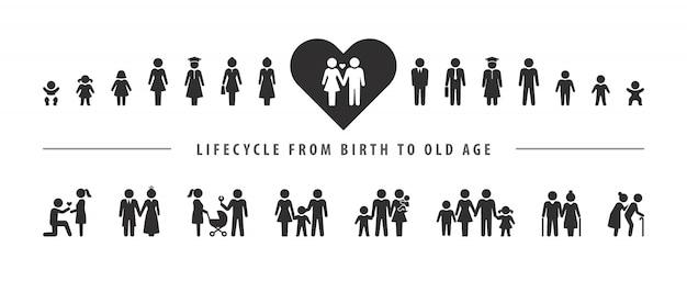 Lebenszyklus und alterungsprozess Premium Vektoren