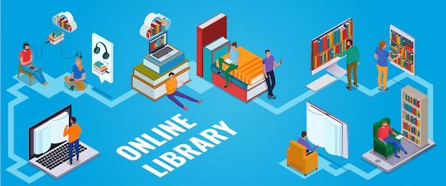 Leute, die horizontales isometrisches konzept der online-bibliothek auf blauem 3d verwenden Kostenlosen Vektoren