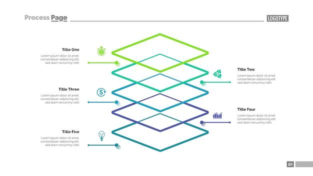 Level-diagramm mit fünf elementen vorlage Kostenlosen Vektoren