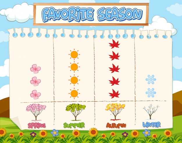 Lieblingsarbeitsblatt der saison zählen Premium Vektoren
