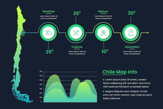 Lineare chile karte infografik Kostenlosen Vektoren