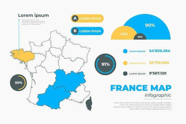 Lineare frankreich karte infografik Kostenlosen Vektoren