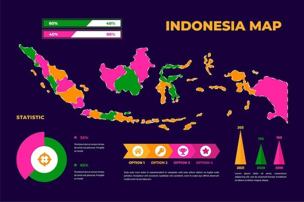 Lineare indonesien karte infografik vorlage Premium Vektoren