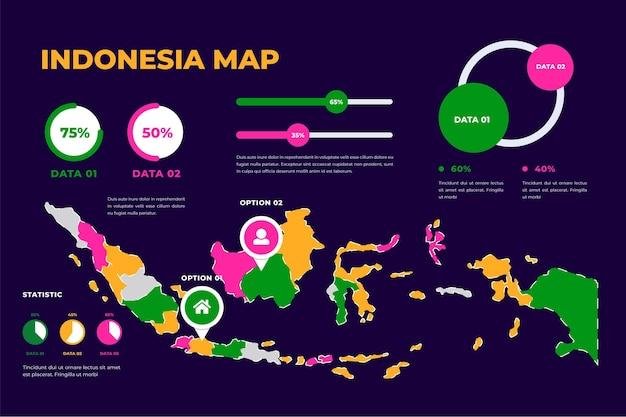 Lineare indonesien-kartenvorlage Premium Vektoren