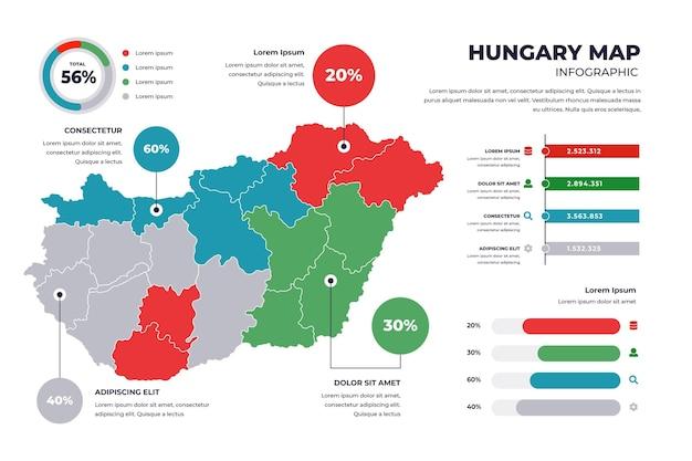 Lineare ungarische karte infografik Kostenlosen Vektoren