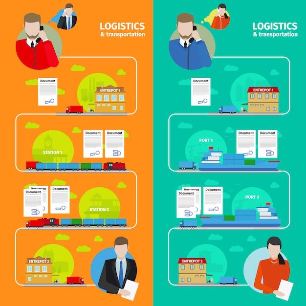 Logistik banner Premium Vektoren