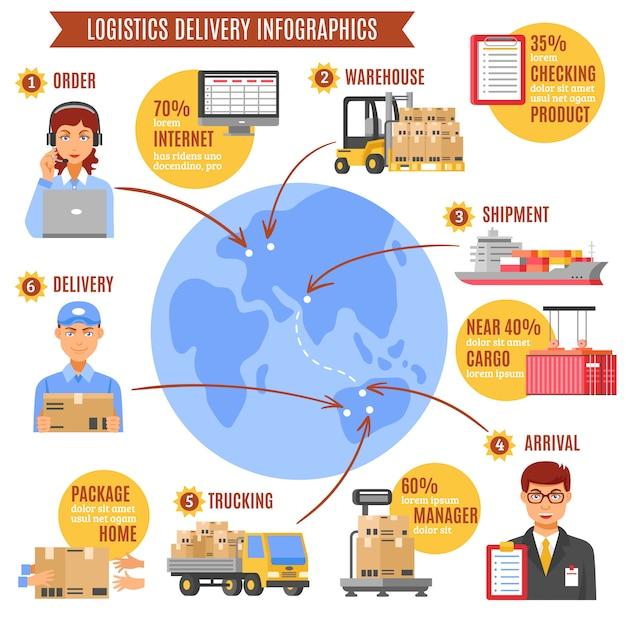 Logistik lieferung infografiken Kostenlosen Vektoren