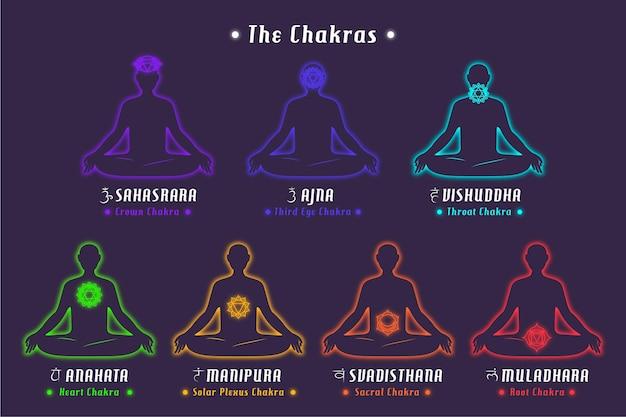 Lotus meditationsposition körper chakren konzept Kostenlosen Vektoren