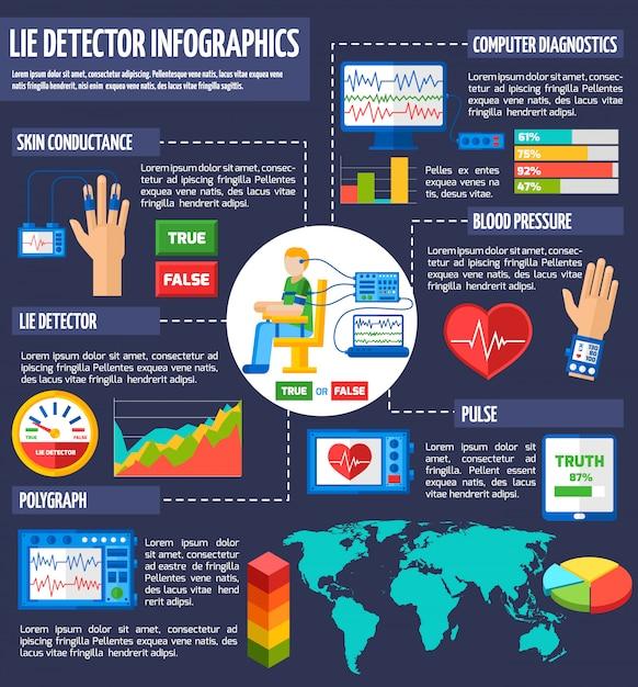 Lügendetektor infografik Kostenlosen Vektoren