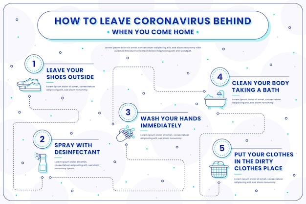 Machen sie sich vor dem betreten des hauses von coronavirus frei Kostenlosen Vektoren