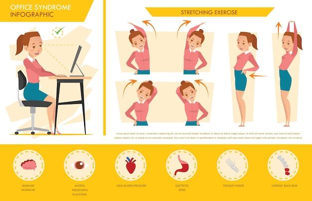 Mädchen büro syndrom infographik und stretching übung Premium Vektoren