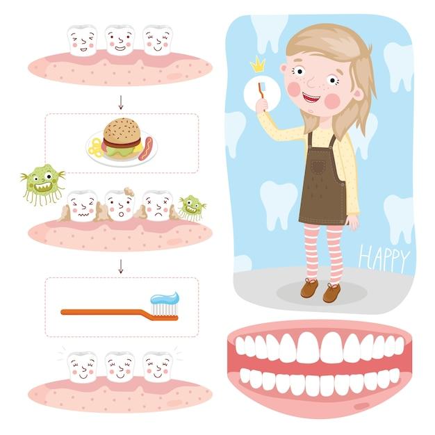 Mädchen, das zeigt, wie man ihre zähne putzt Premium Vektoren