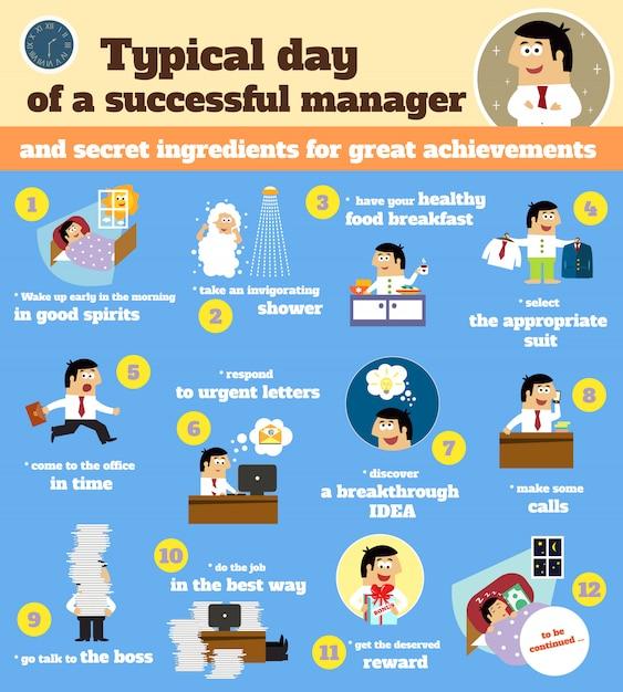 Manager planen typischen arbeitstag Kostenlosen Vektoren
