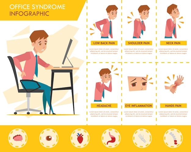 Mann büro syndrom infografik Premium Vektoren