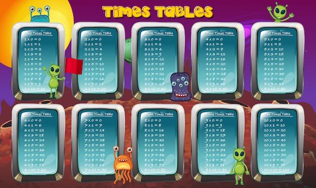 Mathematik-zeit-tabellen-raum-thema Premium Vektoren