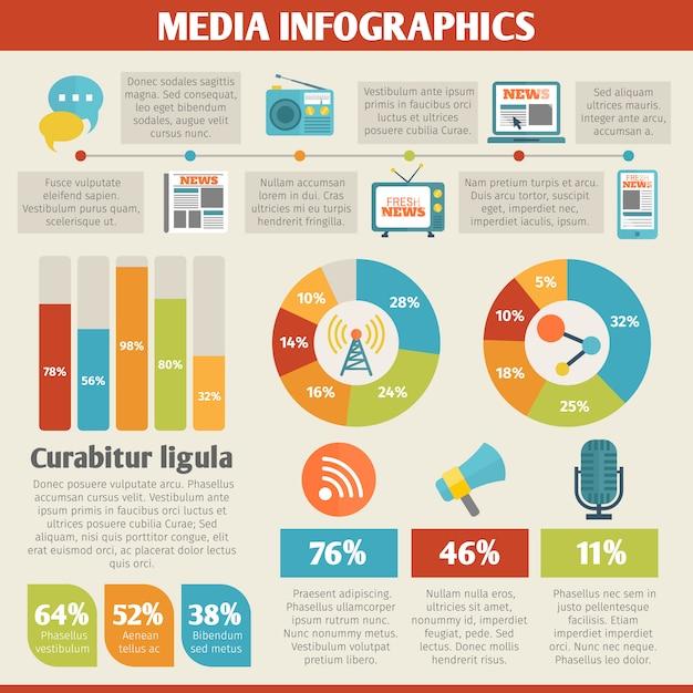 Medien infographik vorlage Premium Vektoren