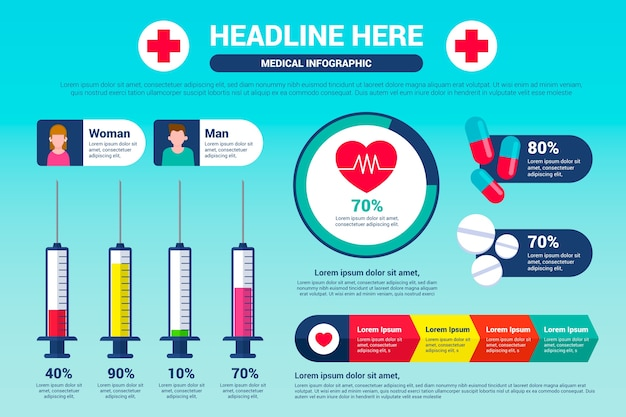 Medizinische infografik vorlage Kostenlosen Vektoren