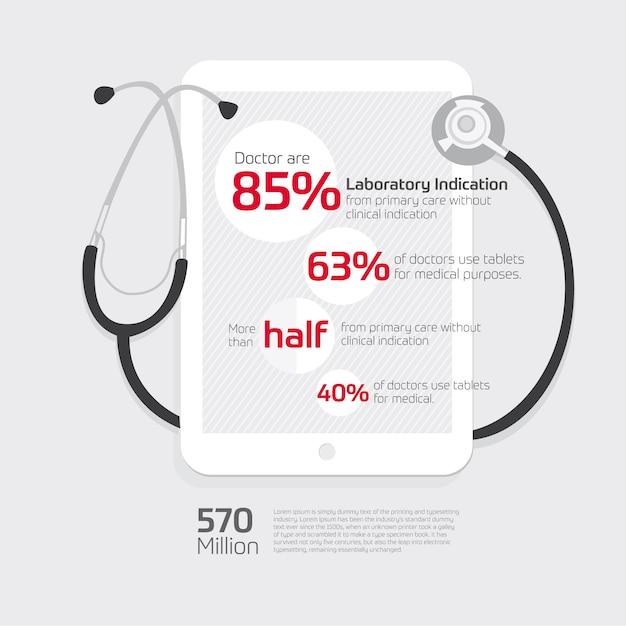Medizinische infografiken Premium Vektoren