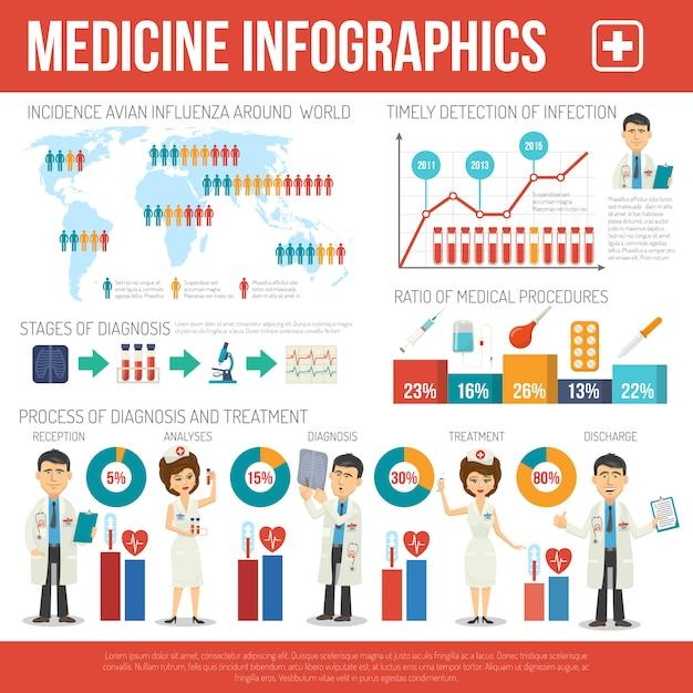 Medizinischer infographics-satz Kostenlosen Vektoren