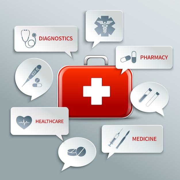 Medizinisches diagnoseapotheken-gesundheitswesenemblem mit den eingestellten medizinpapierspracheblasen lokalisierte vektorillustration Kostenlosen Vektoren