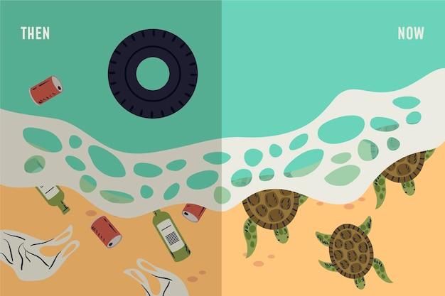 Meeresleben vor und nach menschen, die sich in quarantäne befinden Premium Vektoren