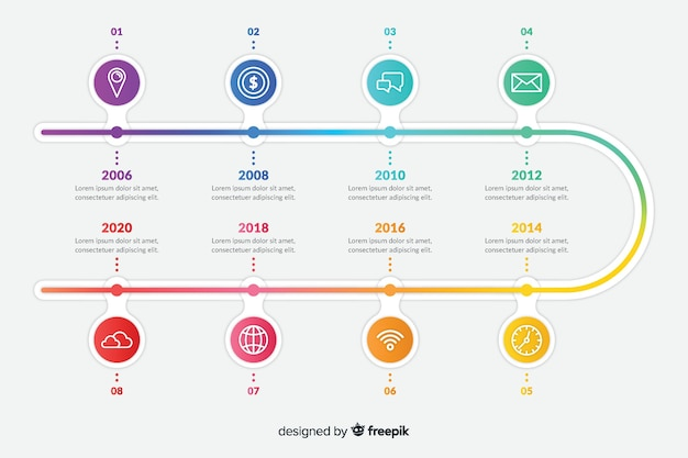 Mehrfarbige zeitachse infografik mit details Kostenlosen Vektoren