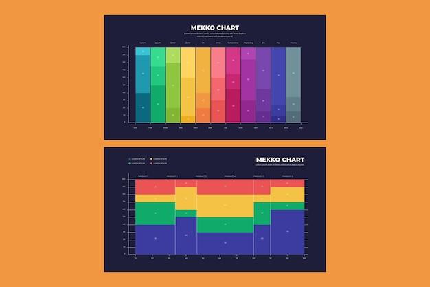 Mekko diagramm infografik Premium Vektoren