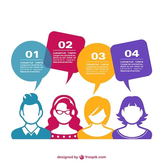 Menschen social-media-design Kostenlosen Vektoren