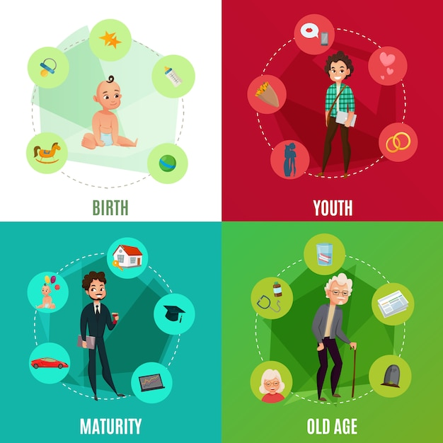Menschliches lebenszykluskonzept Kostenlosen Vektoren
