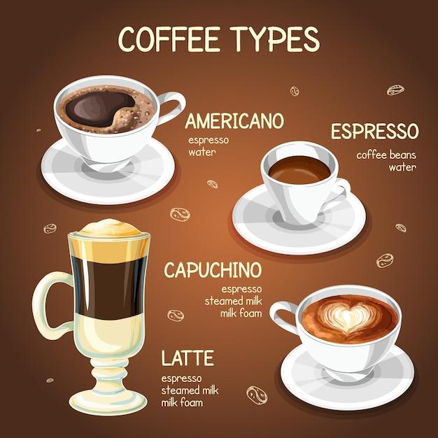 Menü mit verschiedenen kaffeesorten Kostenlosen Vektoren