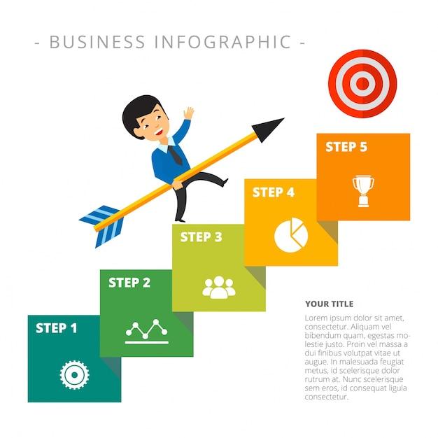 Metaphor Diagramm mit fünf Schritten Vorlage Kostenlose Vektoren