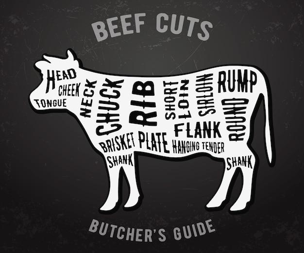 Metzgerführung rindfleisch schnitte Premium Vektoren